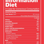 The Information Diet: A Case for Conscious Consumption by Clay A. Johnson